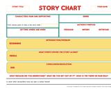 Utah Film Center: Film Spark Story Chart