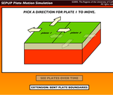 SEPUP Plate Motion Simulation