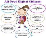 Digital Citizenship Lesson by Molly Murdock