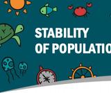 Stabliity of Populations Lesson Plan 6.4.4